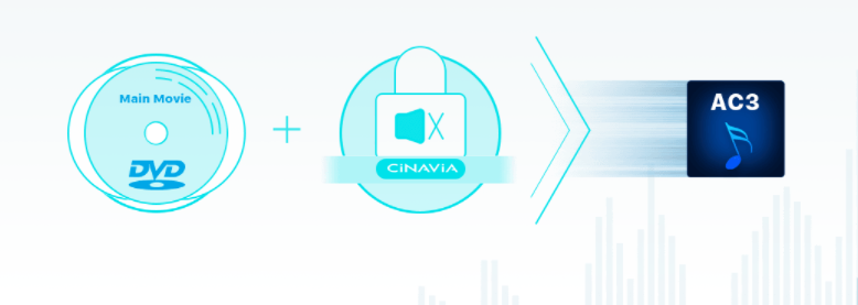 best-cinavia-removal-software